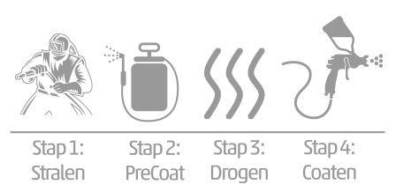 precoat corrosiebescherming lakhechting na stralen