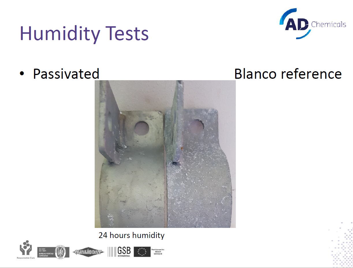 chromefree test results humidity hdg passivation